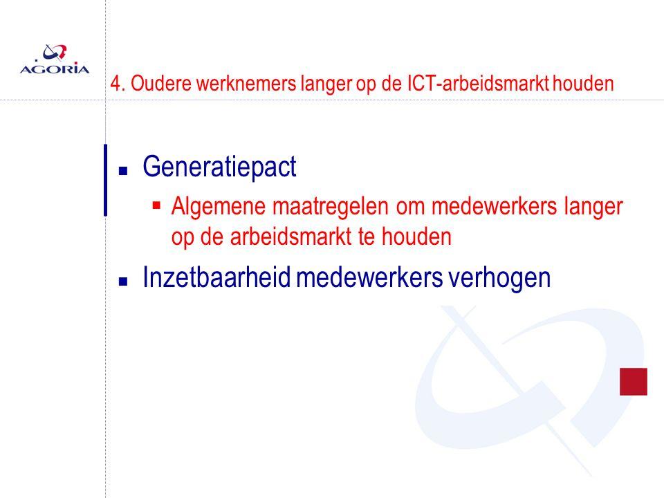 4. Oudere werknemers langer op de ICT-arbeidsmarkt houden n Generatiepact  Algemene maatregelen om medewerkers langer op de arbeidsmarkt te houden n