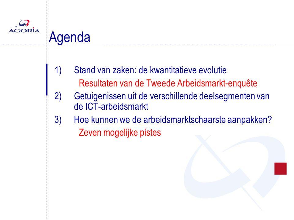 Agenda 1)Stand van zaken: de kwantitatieve evolutie Resultaten van de Tweede Arbeidsmarkt-enquête 2)Getuigenissen uit de verschillende deelsegmenten van de ICT-arbeidsmarkt 3)Hoe kunnen we de arbeidsmarktschaarste aanpakken.