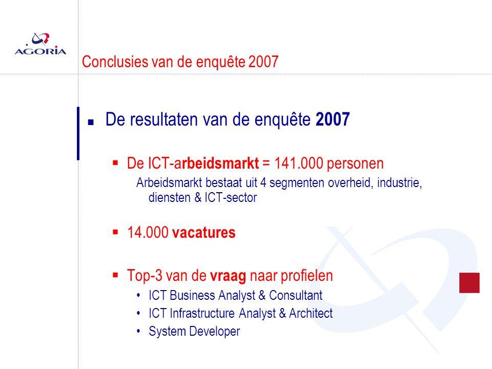 Top 5 ICT-profielen en top 5 ICT-vacatures in 2007