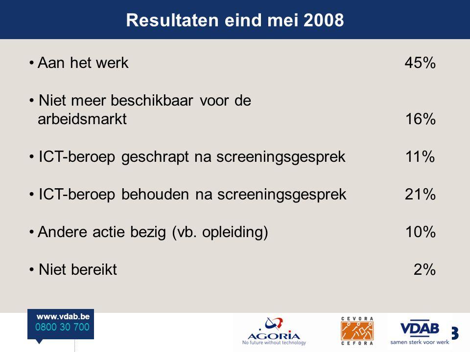 www.vdab.be 0800 30 700 Resultaten eind mei 2008 Aan het werk 45% Niet meer beschikbaar voor de arbeidsmarkt16% ICT-beroep geschrapt na screeningsgesp