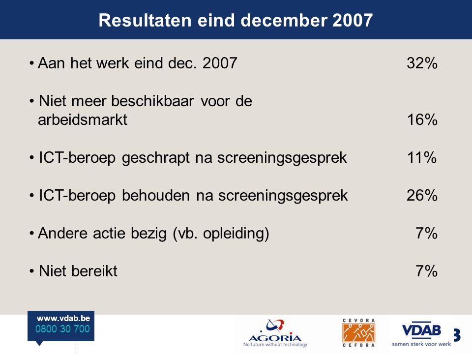 www.vdab.be 0800 30 700 Resultaten eind mei 2008 Aan het werk 45% Niet meer beschikbaar voor de arbeidsmarkt16% ICT-beroep geschrapt na screeningsgesprek11% ICT-beroep behouden na screeningsgesprek21% Andere actie bezig (vb.