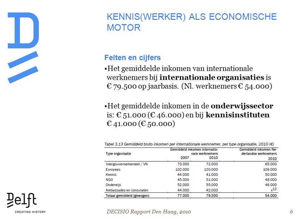 6 KENNIS(WERKER) ALS ECONOMISCHE MOTOR Feiten en cijfers Het gemiddelde inkomen van internationale werknemers bij internationale organisaties is € 79.500 op jaarbasis.