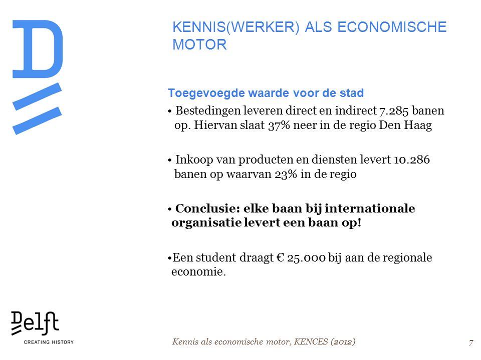 KENNIS(WERKER) ALS ECONOMISCHE MOTOR Toegevoegde waarde voor de stad Bestedingen leveren direct en indirect 7.285 banen op.