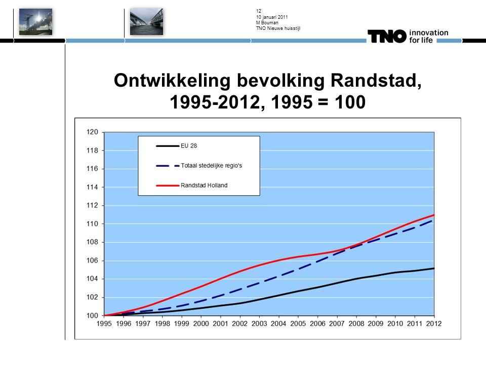 Ontwikkeling bevolking Randstad, 1995-2012, 1995 = 100 10 januari 2011 M Bouman TNO Nieuwe huisstijl 12