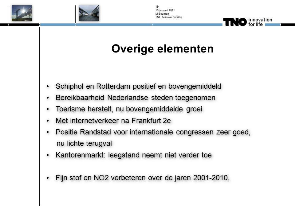 Overige elementen Schiphol en Rotterdam positief en bovengemiddeld Bereikbaarheid Nederlandse steden toegenomen Toerisme herstelt, nu bovengemiddelde
