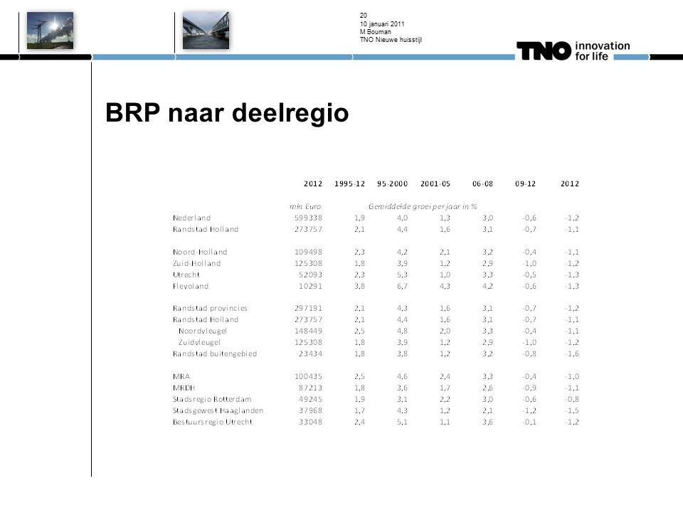 BRP naar deelregio 10 januari 2011 M Bouman TNO Nieuwe huisstijl 20