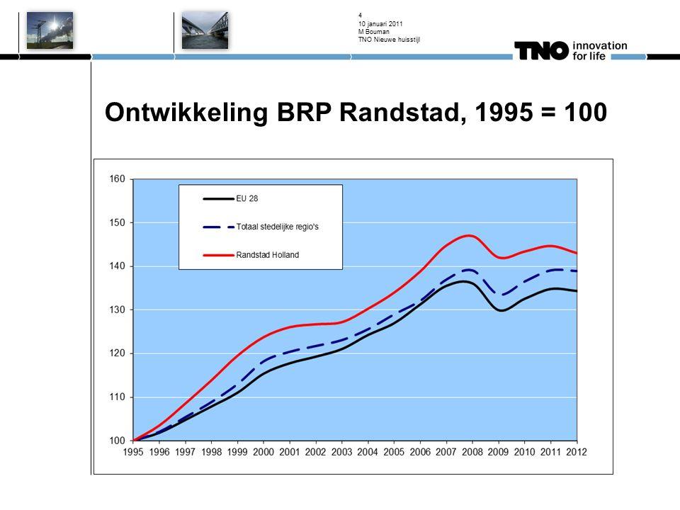 Ontwikkeling BRP Randstad, 1995 = 100 10 januari 2011 M Bouman TNO Nieuwe huisstijl 4