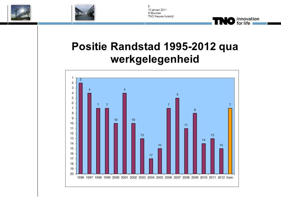 Ontwikkeling werkgelegenheid Randstad, 1995 = 100 10 januari 2011 M Bouman TNO Nieuwe huisstijl 6