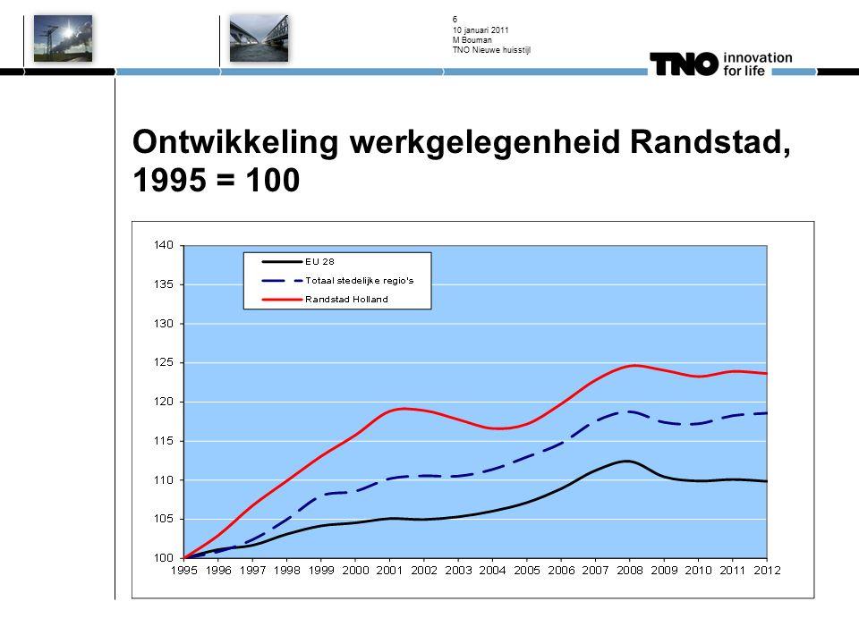 Research & Development Wijziging in data NL-CBS vanaf 2011.