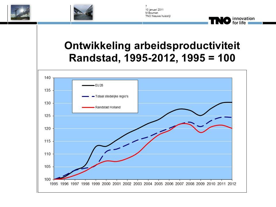 Ontwikkeling arbeidsproductiviteit Randstad, 1995-2012, 1995 = 100 10 januari 2011 M Bouman TNO Nieuwe huisstijl 7
