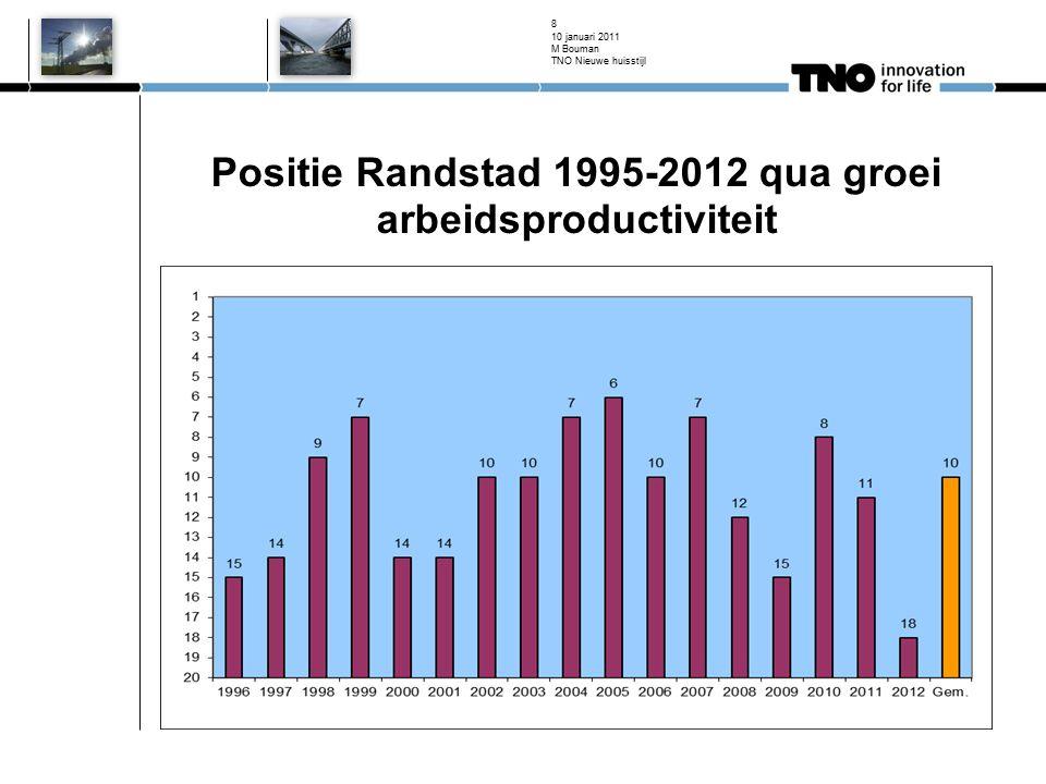 Werkgelegenheid en arbeidsproductiviteit Werkgelegenheid stagneert in de Randstad, lichte krimp na 2009, Randstad qua groei nu 15e In andere regio´s in NW Europa ontwikkelt dat beter Niveau arbeidsproductiviteit wat hoger dan gemiddeld Arbeidsproductiviteitsgroei laag / Randstad op 18 e positie.