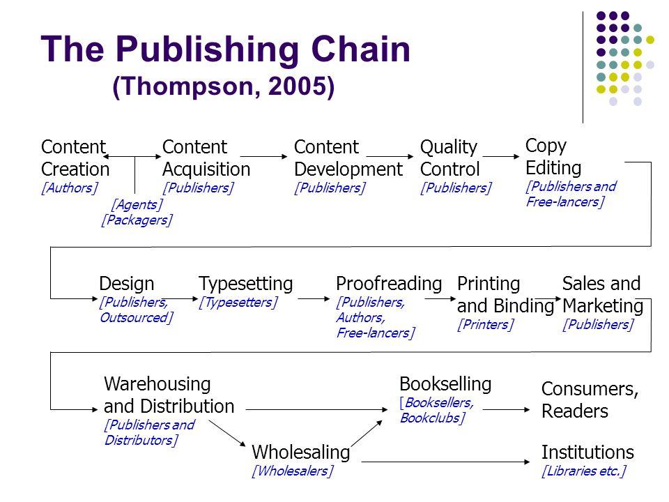 Uitgeven is… … exploiteren van toegang tot informatie Positie in de waardeketen … wat uitgevers doen Content acquisitie, content ontwikkeling, ontwerp, marketing en sales, fullfillment, rechtenexploitatie etc.