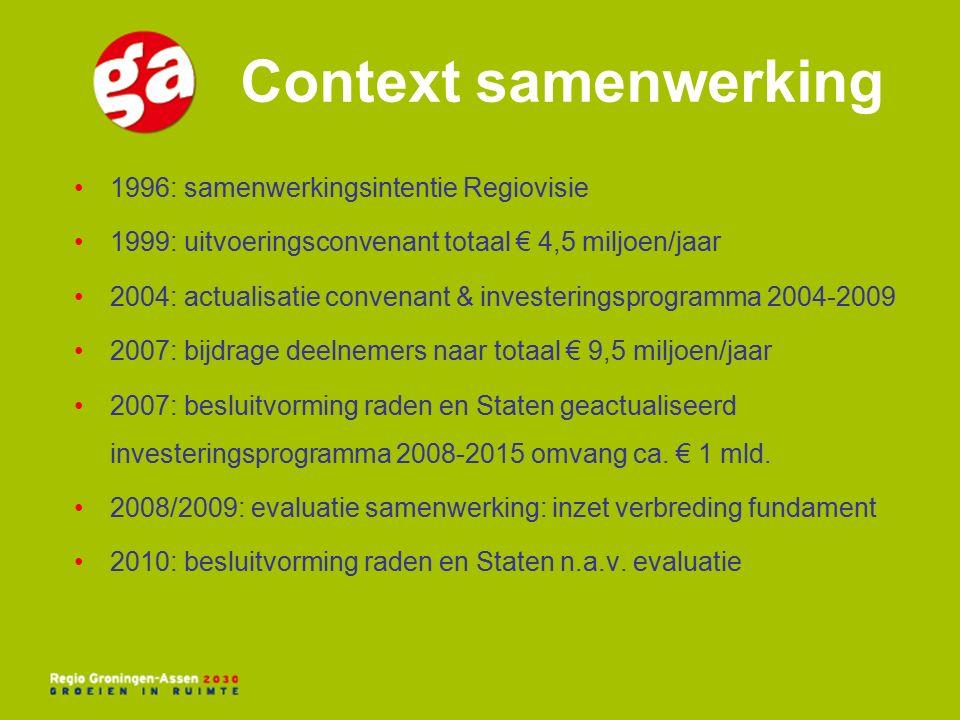 Context samenwerking 1996: samenwerkingsintentie Regiovisie 1999: uitvoeringsconvenant totaal € 4,5 miljoen/jaar 2004: actualisatie convenant & investeringsprogramma 2004-2009 2007: bijdrage deelnemers naar totaal € 9,5 miljoen/jaar 2007: besluitvorming raden en Staten geactualiseerd investeringsprogramma 2008-2015 omvang ca.