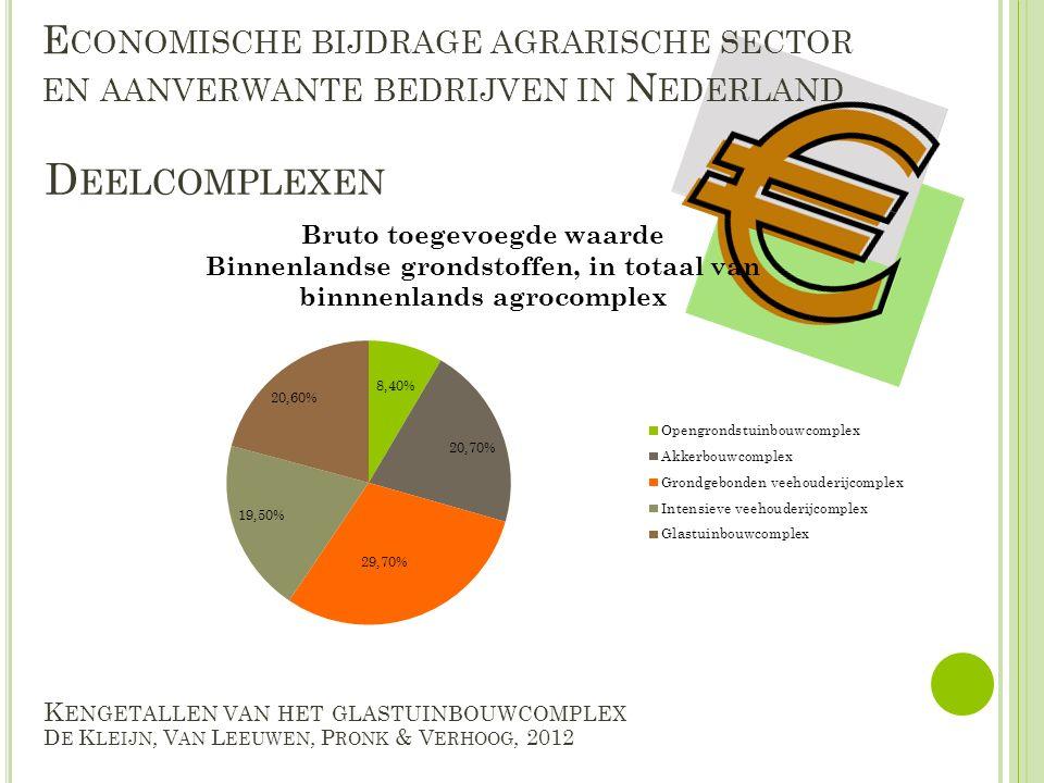 E CONOMISCHE BIJDRAGE AGRARISCHE SECTOR EN AANVERWANTE BEDRIJVEN IN N EDERLAND D EELCOMPLEXEN K ENGETALLEN VAN HET GLASTUINBOUWCOMPLEX D E K LEIJN, V AN L EEUWEN, P RONK & V ERHOOG, 2012