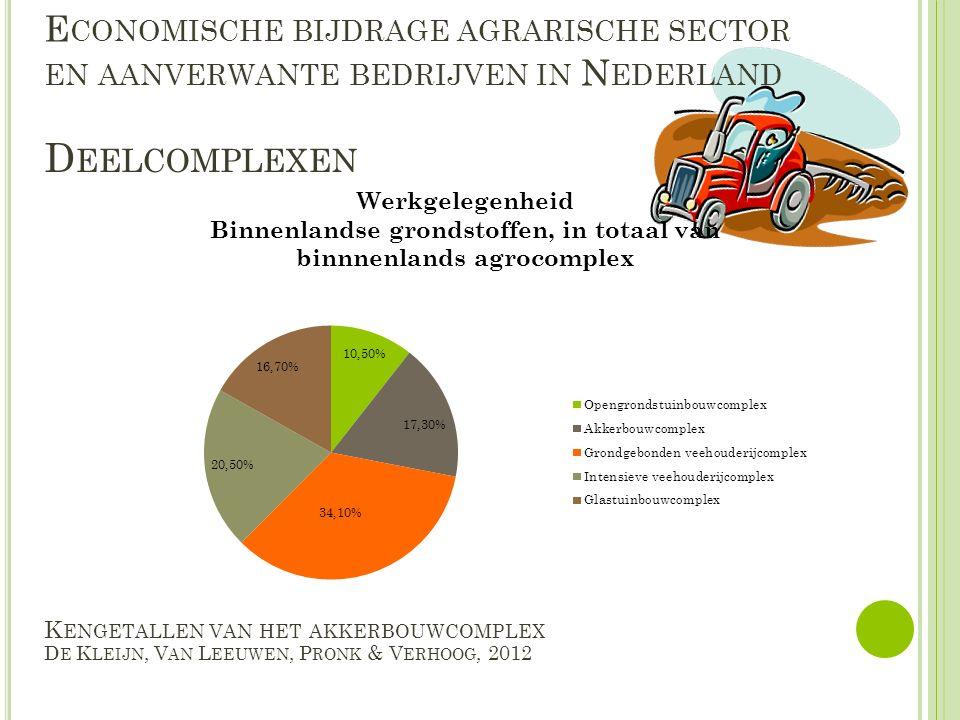 K ENGETALLEN VAN HET AKKERBOUWCOMPLEX D E K LEIJN, V AN L EEUWEN, P RONK & V ERHOOG, 2012 E CONOMISCHE BIJDRAGE AGRARISCHE SECTOR EN AANVERWANTE BEDRI
