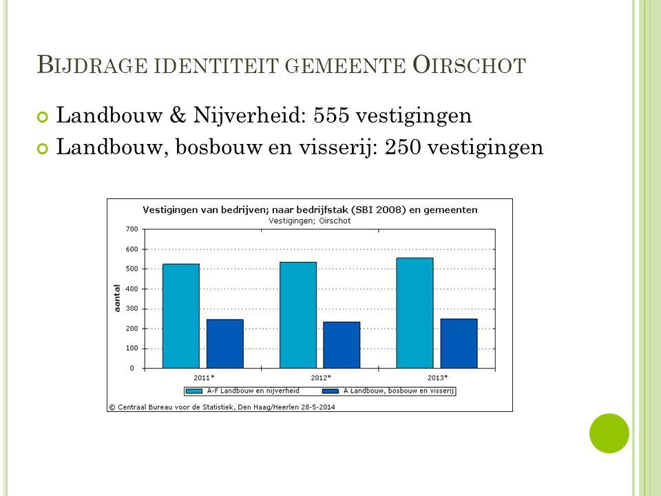 B IJDRAGE IDENTITEIT GEMEENTE O IRSCHOT Landbouw & Nijverheid: 555 vestigingen Landbouw, bosbouw en visserij: 250 vestigingen