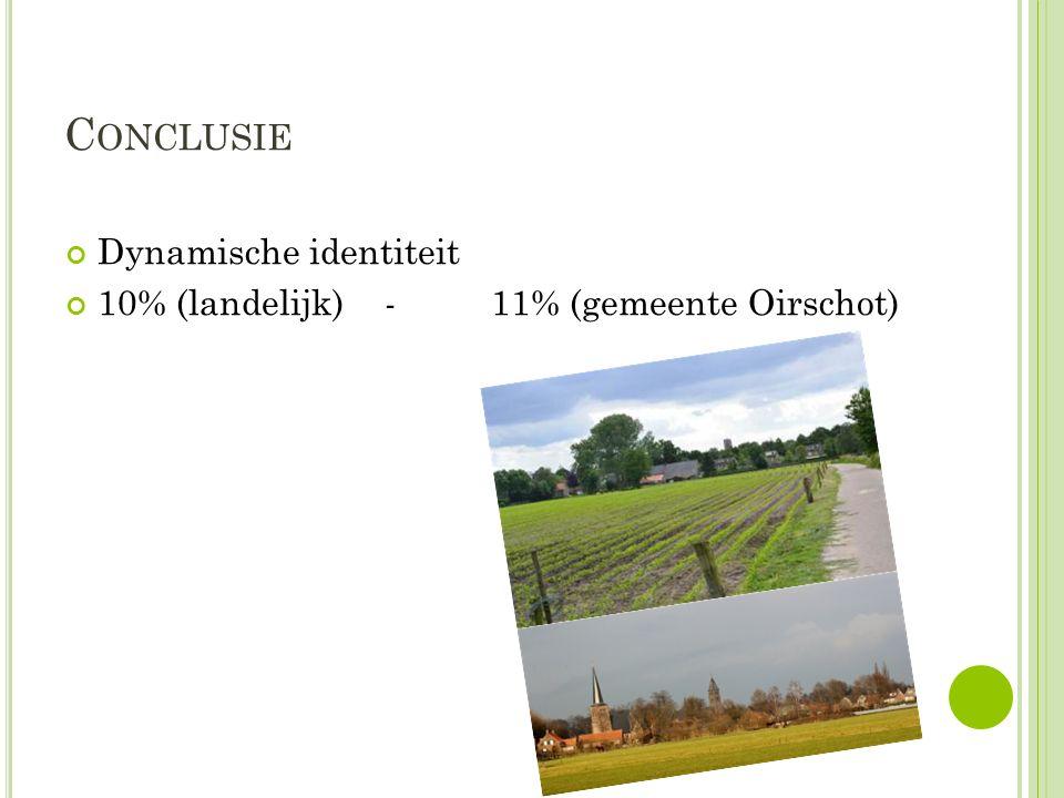 C ONCLUSIE Dynamische identiteit 10% (landelijk)-11% (gemeente Oirschot)