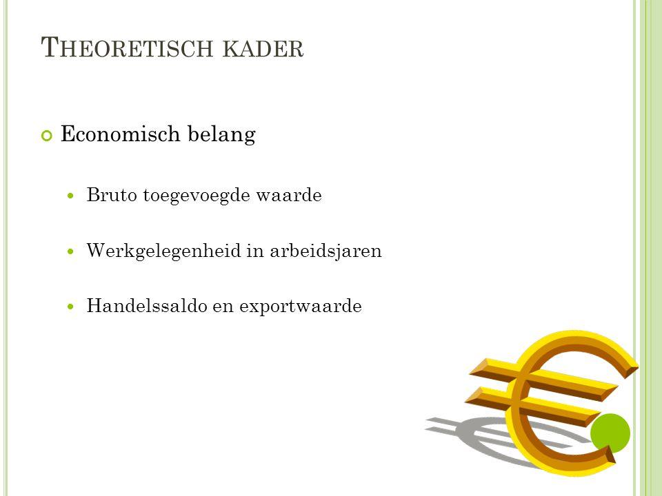 T HEORETISCH KADER Economisch belang Bruto toegevoegde waarde Werkgelegenheid in arbeidsjaren Handelssaldo en exportwaarde