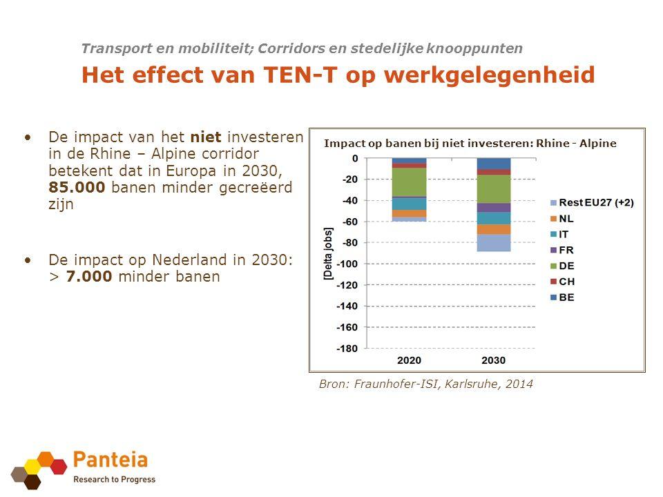 Congestie in de EU In of rond stedelijke gebieden en kost bijna 100 miljard Euro op jaarbasis (1% EU - BNP) 70% van EU-burgers leeft in stedelijke gebieden Stedelijke mobiliteit wegtransport: 40% van alle CO2 emissies tot 70% van andere emissies Uitdaging: mobiliteit verbeteren en op hetzelfde moment congestie, geluid, ongelukken en vervuiling reduceren Transport en mobiliteit; Corridors en stedelijke knooppunten Stedelijke mobiliteit
