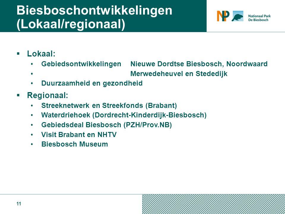  Lokaal: Gebiedsontwikkelingen Nieuwe Dordtse Biesbosch, Noordwaard Merwedeheuvel en Stededijk Duurzaamheid en gezondheid  Regionaal: Streeknetwerk en Streekfonds (Brabant) Waterdriehoek (Dordrecht-Kinderdijk-Biesbosch) Gebiedsdeal Biesbosch (PZH/Prov.NB) Visit Brabant en NHTV Biesbosch Museum 11 Biesboschontwikkelingen (Lokaal/regionaal)