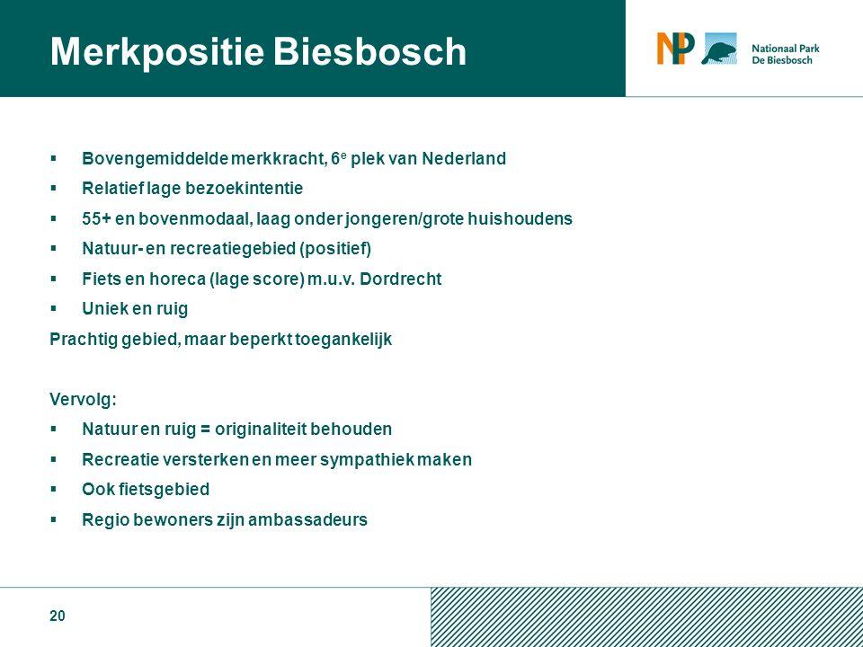  Bovengemiddelde merkkracht, 6 e plek van Nederland  Relatief lage bezoekintentie  55+ en bovenmodaal, laag onder jongeren/grote huishoudens  Natuur- en recreatiegebied (positief)  Fiets en horeca (lage score) m.u.v.