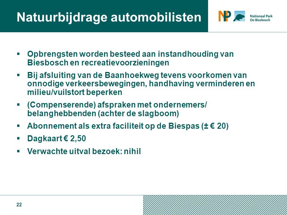  Opbrengsten worden besteed aan instandhouding van Biesbosch en recreatievoorzieningen  Bij afsluiting van de Baanhoekweg tevens voorkomen van onnodige verkeersbewegingen, handhaving verminderen en milieu/vuilstort beperken  (Compenserende) afspraken met ondernemers/ belanghebbenden (achter de slagboom)  Abonnement als extra faciliteit op de Biespas (± € 20)  Dagkaart € 2,50  Verwachte uitval bezoek: nihil 22 Natuurbijdrage automobilisten