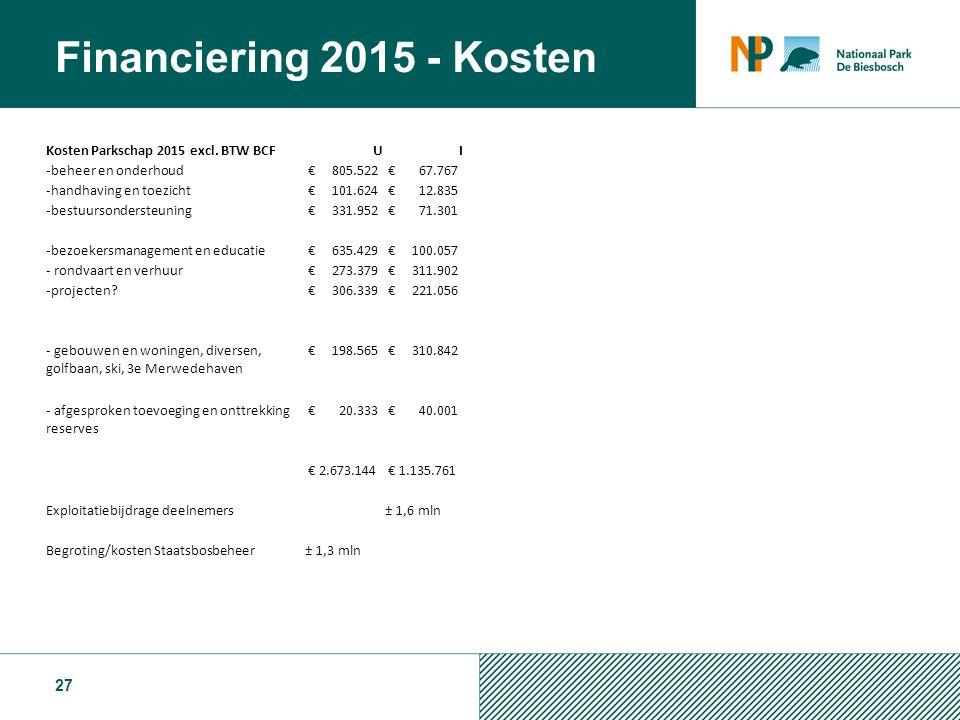 Kosten Parkschap 2015 excl.