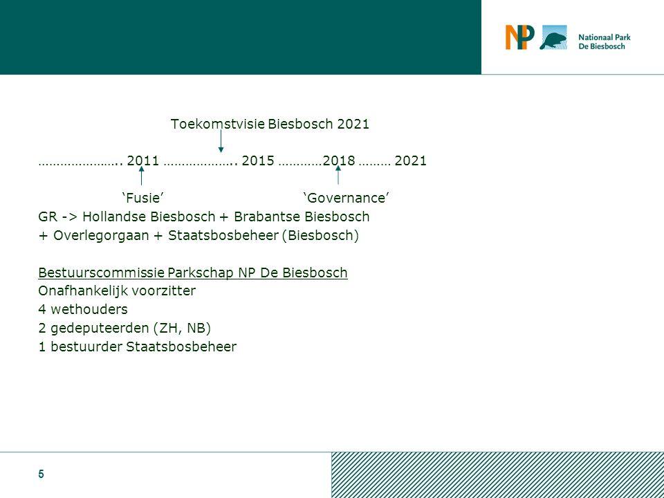 Uitvoeringsorganisatie 6 Directeur Parkschap controller secretariaat Beleid/ Bezoekers-Beheer Projecten centrum incl.