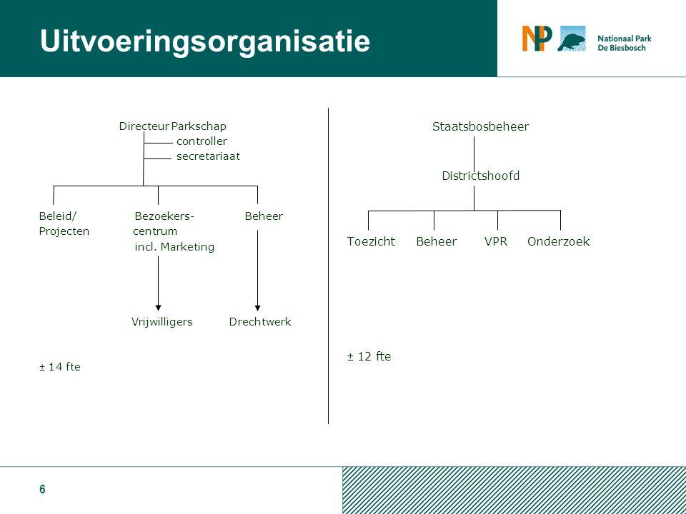 1.Parkschap/SBB 3. Poort BC Dordrecht 2. Poort BC Drimmelen 4.