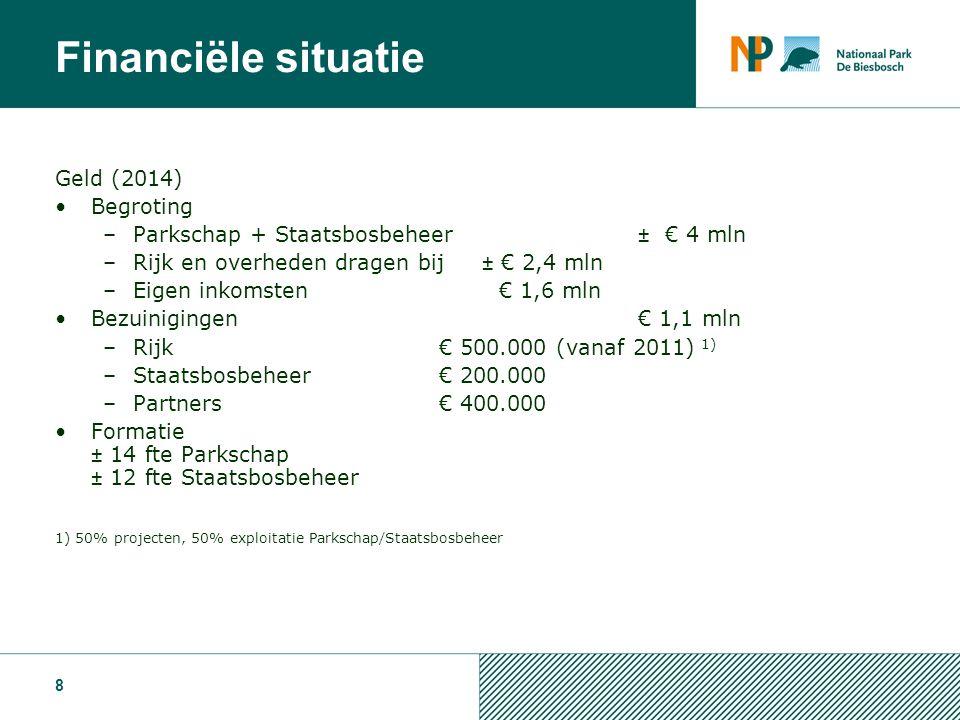 Geld (2014) Begroting –Parkschap + Staatsbosbeheer ± € 4 mln –Rijk en overheden dragen bij ± € 2,4 mln –Eigen inkomsten € 1,6 mln Bezuinigingen € 1,1 mln –Rijk€ 500.000 (vanaf 2011) 1) –Staatsbosbeheer€ 200.000 –Partners€ 400.000 Formatie ± 14 fte Parkschap ± 12 fte Staatsbosbeheer 1) 50% projecten, 50% exploitatie Parkschap/Staatsbosbeheer 8 Financiële situatie