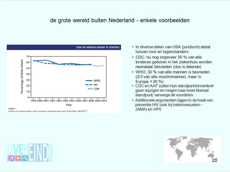de grote wereld buiten Nederland - enkele voorbeelden In diverse delen van USA (juridisch) debat tussen voor en tegenstanders. CDC: nu nog ongeveer 55