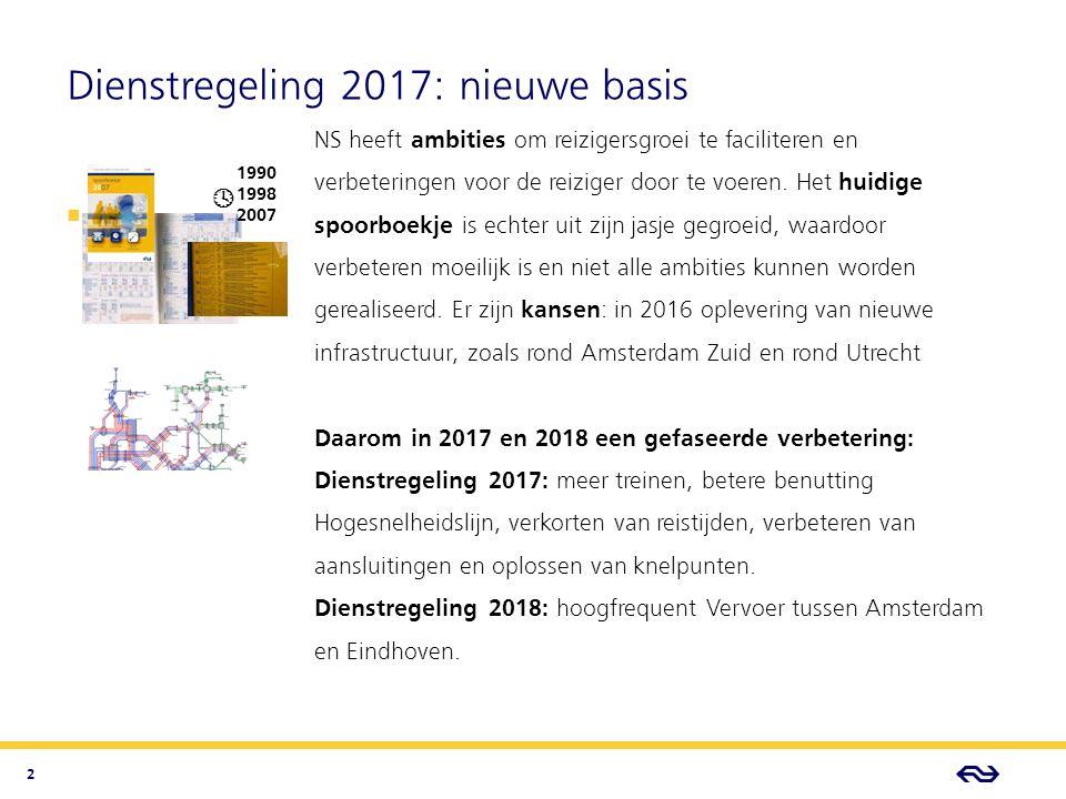 - Concept - Dienstregeling 2017: nieuwe basis 1990 1998 2007  2 ■ NS heeft ambities om reizigersgroei te faciliteren en verbeteringen voor de reiziger door te voeren.