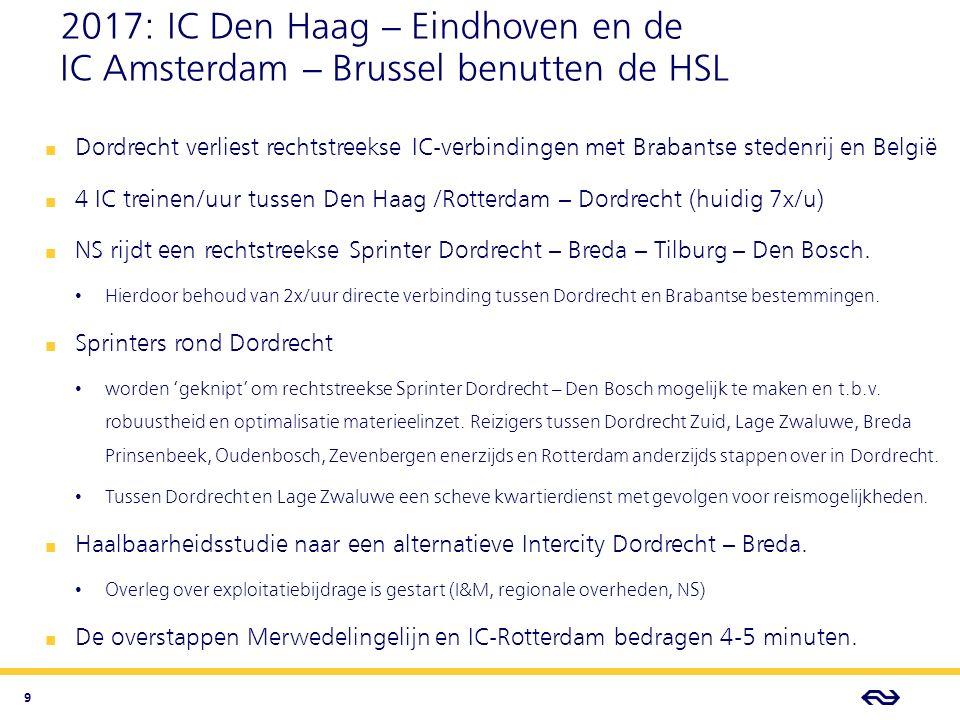 - Concept - 2017: IC Den Haag – Eindhoven en de IC Amsterdam – Brussel benutten de HSL ■ Dordrecht verliest rechtstreekse IC-verbindingen met Brabantse stedenrij en België ■ 4 IC treinen/uur tussen Den Haag /Rotterdam – Dordrecht (huidig 7x/u) ■ NS rijdt een rechtstreekse Sprinter Dordrecht – Breda – Tilburg – Den Bosch.