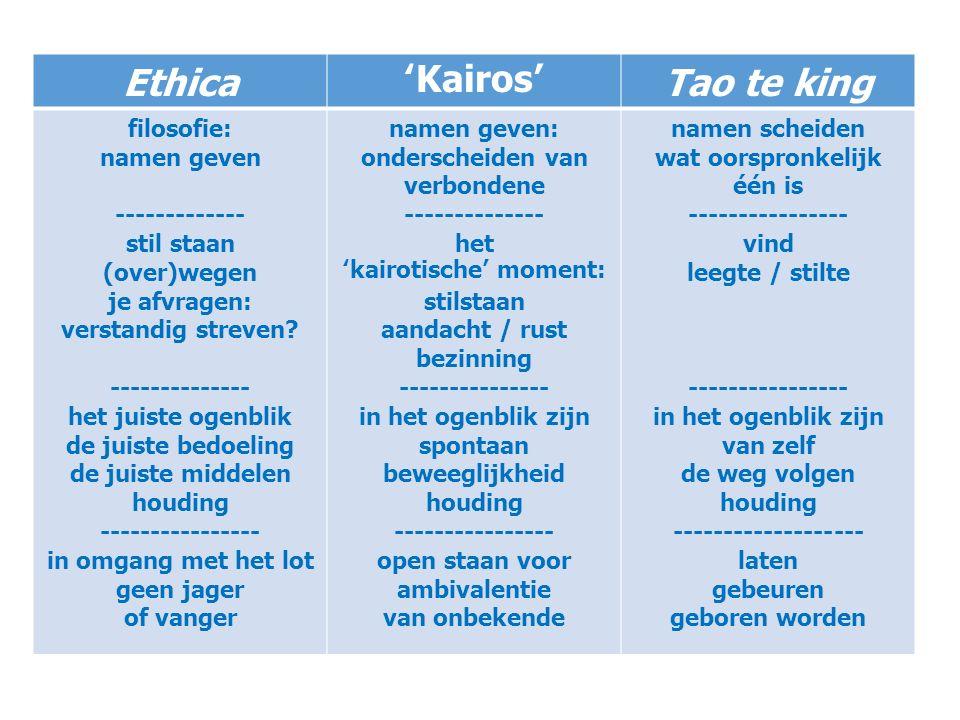 Ethica'Kairos'Tao te king filosofie: namen geven ------------- stil staan (over)wegen je afvragen: verstandig streven? -------------- het juiste ogenb
