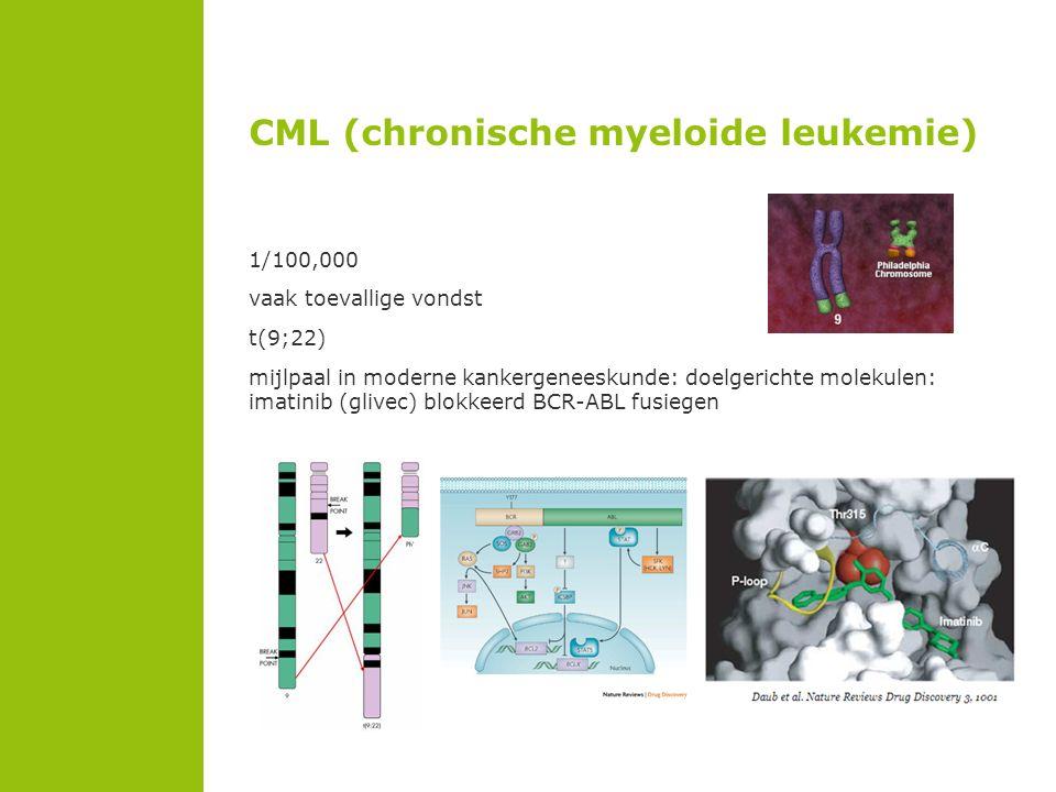 CML (chronische myeloide leukemie) 1/100,000 vaak toevallige vondst t(9;22) mijlpaal in moderne kankergeneeskunde: doelgerichte molekulen: imatinib (g