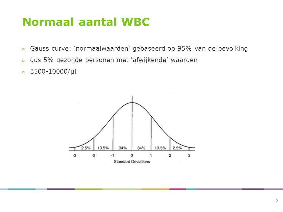 Normaal aantal WBC Gauss curve: 'normaalwaarden' gebaseerd op 95% van de bevolking dus 5% gezonde personen met 'afwijkende' waarden 3500-10000/µl 2