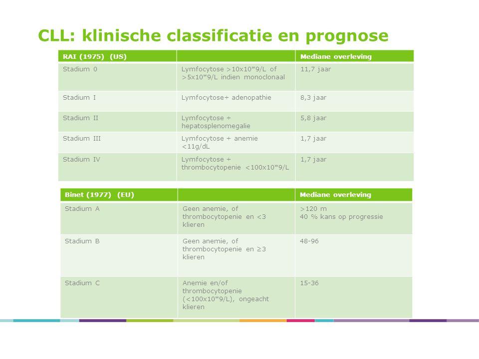 CLL: klinische classificatie en prognose RAI (1975) (US)Mediane overleving Stadium 0Lymfocytose >10x10*9/L of >5x10*9/L indien monoclonaal 11,7 jaar S