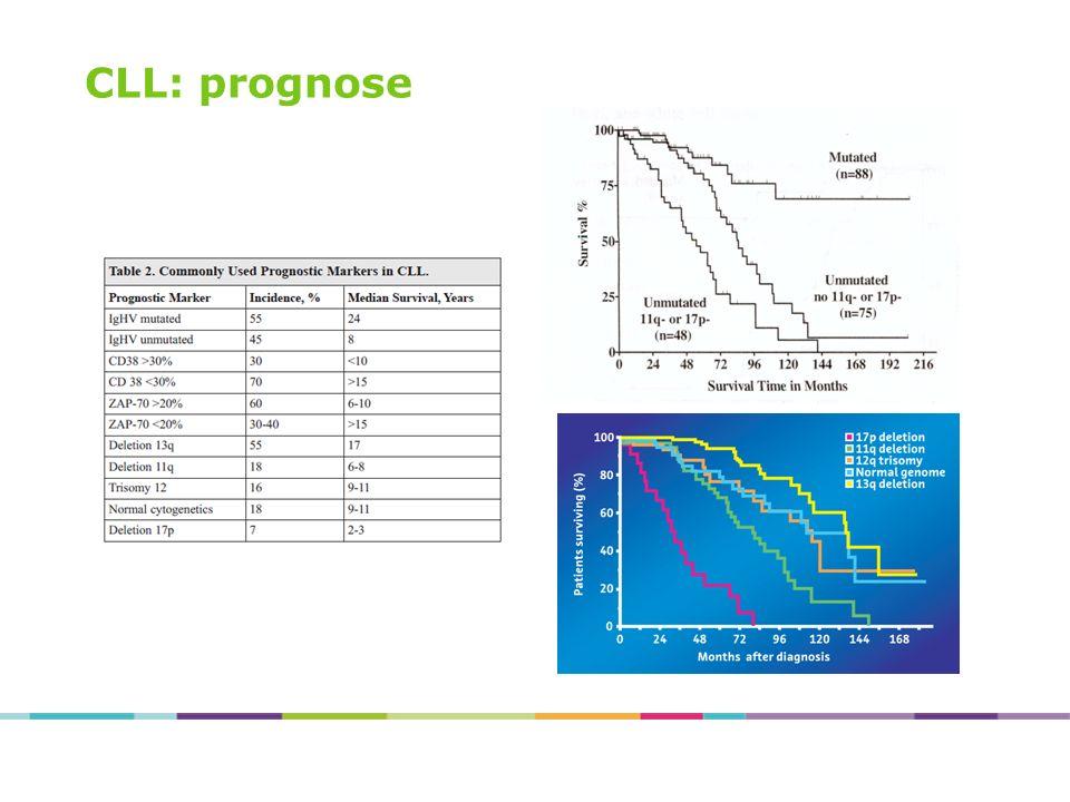 CLL: prognose