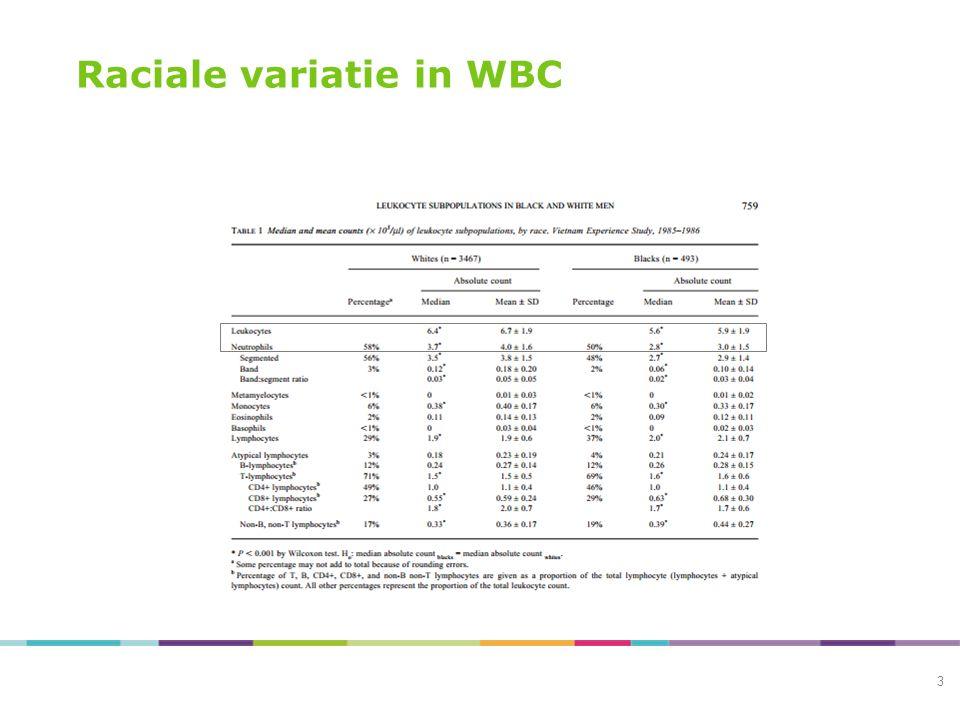 Raciale variatie in WBC 3