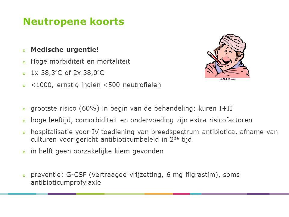 Neutropene koorts Medische urgentie! Hoge morbiditeit en mortaliteit 1x 38,3°C of 2x 38,0°C <1000, ernstig indien <500 neutrofielen grootste risico (6