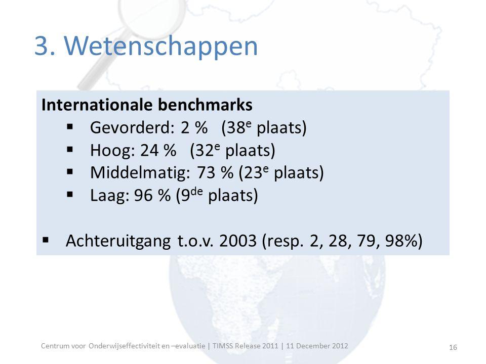 Centrum voor Onderwijseffectiviteit en –evaluatie | TIMSS Release 2011 | 11 December 2012 3. Wetenschappen Internationale benchmarks  Gevorderd: 2 %