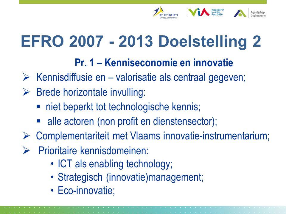 EFRO 2007 - 2013 Doelstelling 2 Pr. 1 – Kenniseconomie en innovatie  Kennisdiffusie en – valorisatie als centraal gegeven;  Brede horizontale invull