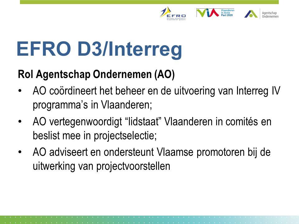 EFRO D3/Interreg Rol Agentschap Ondernemen (AO) AO coördineert het beheer en de uitvoering van Interreg IV programma's in Vlaanderen; AO vertegenwoordigt lidstaat Vlaanderen in comités en beslist mee in projectselectie; AO adviseert en ondersteunt Vlaamse promotoren bij de uitwerking van projectvoorstellen