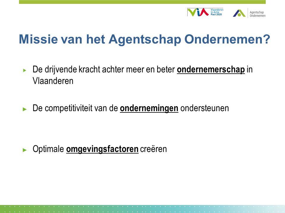 Missie van het Agentschap Ondernemen?  De drijvende kracht achter meer en beter ondernemerschap in Vlaanderen ► De competitiviteit van de onderneming