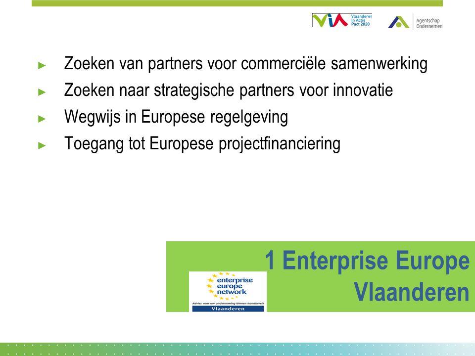 ► Zoeken van partners voor commerciële samenwerking ► Zoeken naar strategische partners voor innovatie ► Wegwijs in Europese regelgeving ► Toegang tot Europese projectfinanciering 1 Enterprise Europe Vlaanderen