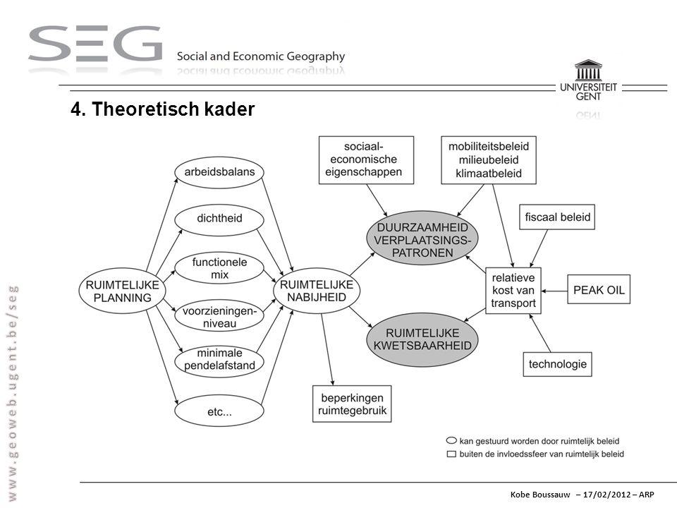 Kobe Boussauw – 17/02/2012 – ARP 4. Theoretisch kader