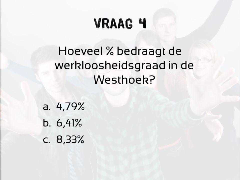 Vraag 4 Hoeveel % bedraagt de werkloosheidsgraad in de Westhoek? a.4,79% b.6,41% c.8,33%