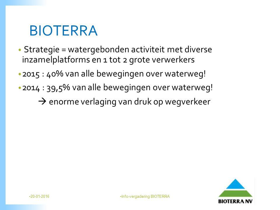 BIOTERRA Strategie = watergebonden activiteit met diverse inzamelplatforms en 1 tot 2 grote verwerkers 2015 : 40% van alle bewegingen over waterweg.