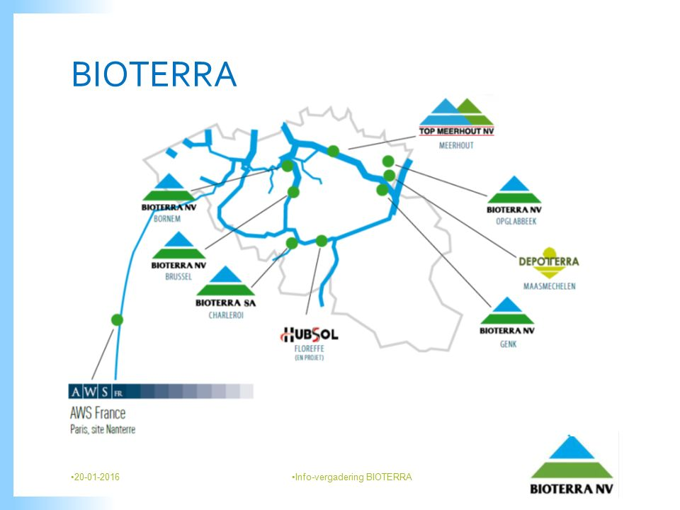 BIOTERRA 20-01-2016 Info-vergadering BIOTERRA