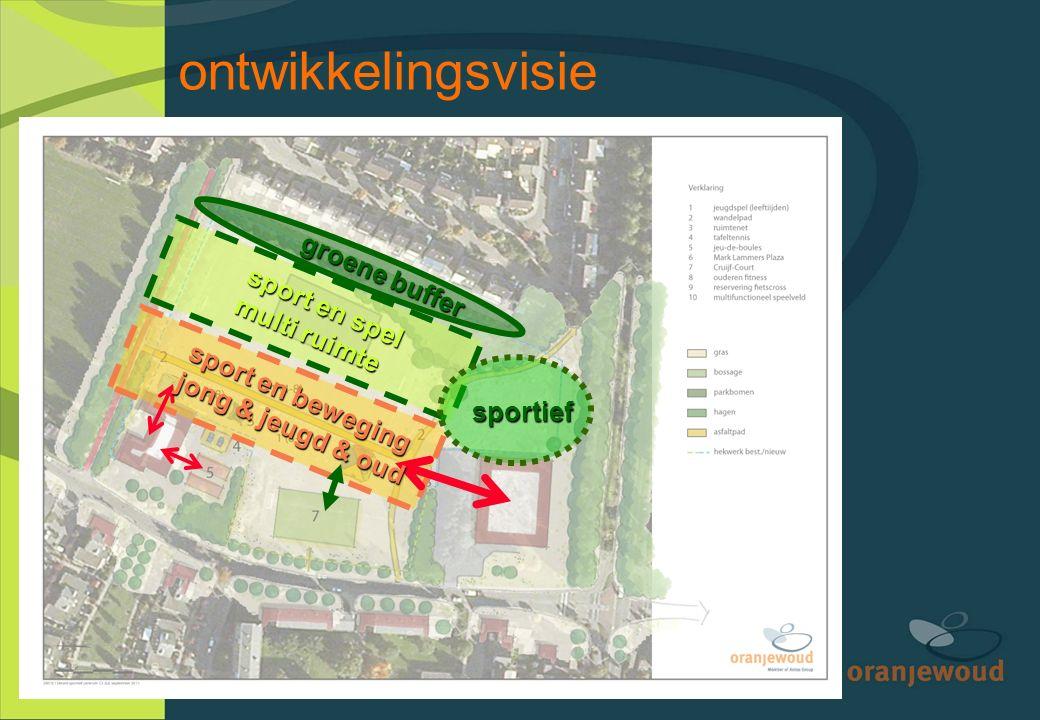 ontwikkelingsvisie groene buffer sport en beweging jong & jeugd & oud sport en spel multi ruimte sportief